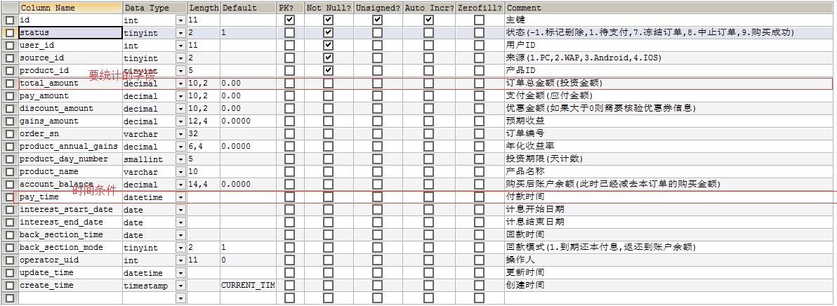 查询订单表:jdt_order_buy